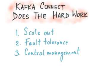 Kafka Connect does the hard work.