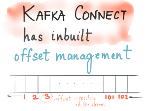 Apache Kafka Connect has built-in offset management.