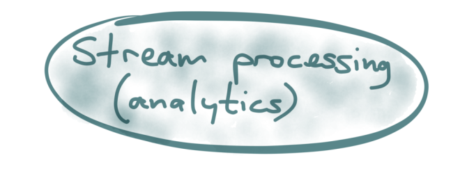 Stream processing (analytics)