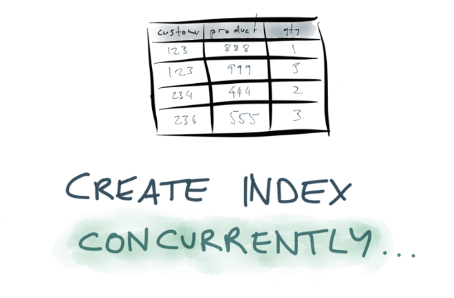 Create index concurrently...