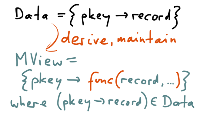Derivation function for materialized view