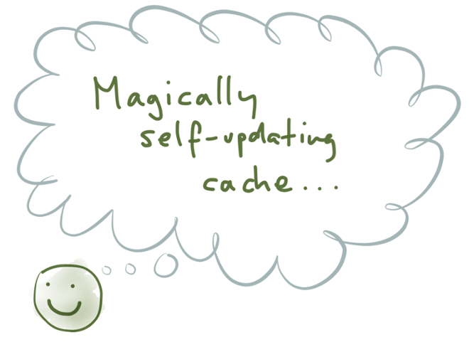 Magically self-updating cache...