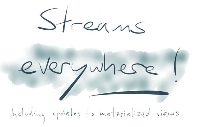 Streams everywhere!