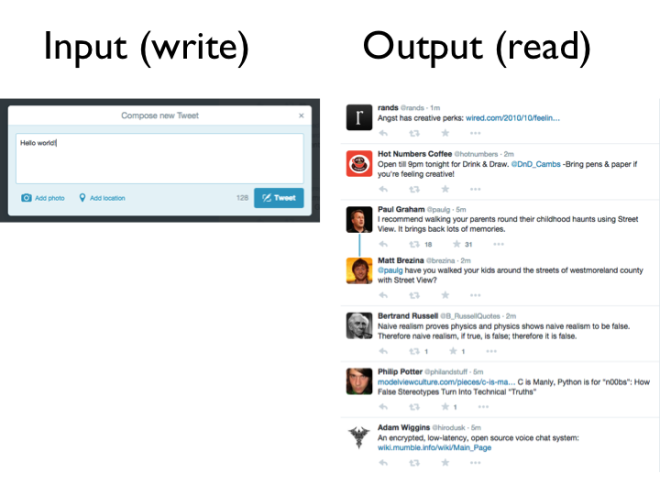 Twitter example: input = tweet, output = timeline