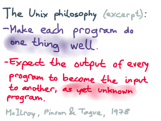 Unix philosophy excerpt