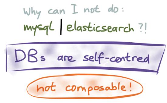 Unix philosophy Elasticsearch