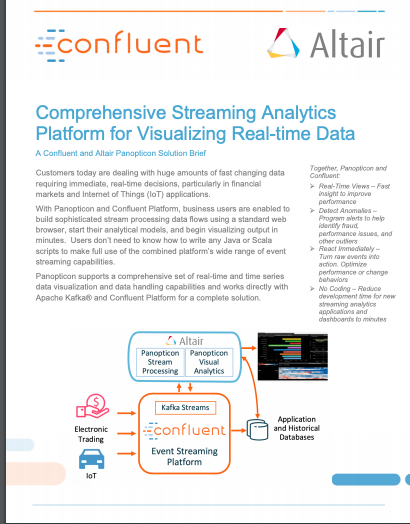 Streaming Analytics Platform - Altair and Confluent