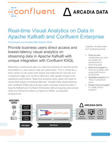Real-Time Visual Analytics on Kafka - Arcadia Data and Confluent
