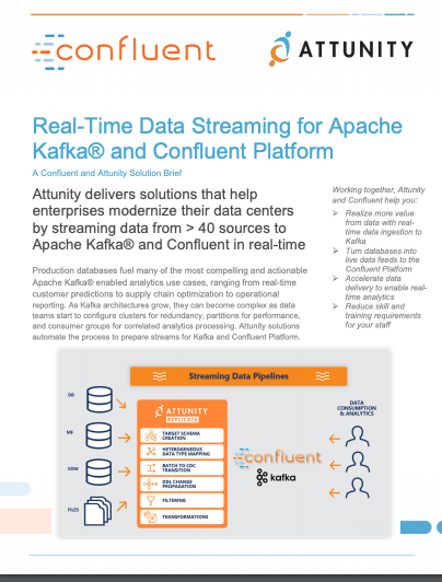Real-time Data Streaming into Confluent Platform - Attunity and Confluent
