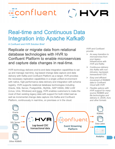 Real-time Data Integration into Kafka - HVR and Confluent