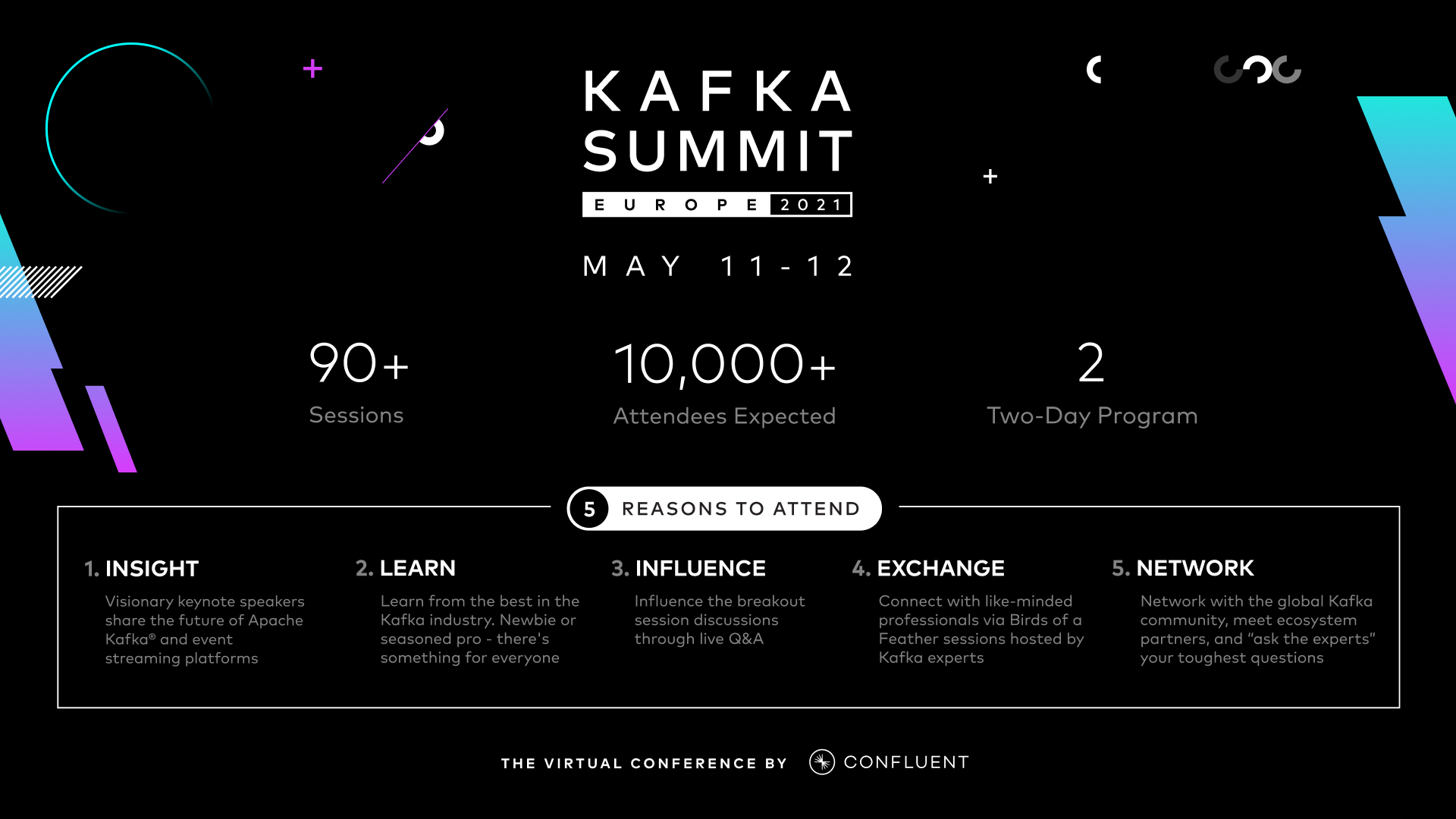 Kafka Summit Europe 2021