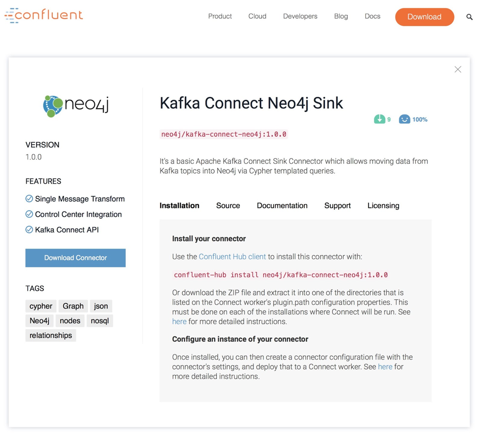 Kafka Connect Neo4j Sink