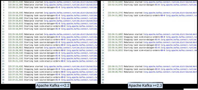 Apache Kafka <=2.2 | Apache Kafka >=2.3
