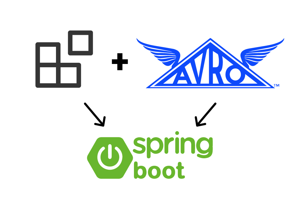 Schema Registry and Avro in Spring Boot Applications