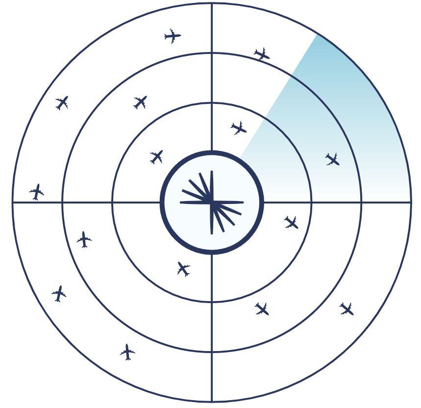 Aircraft location data