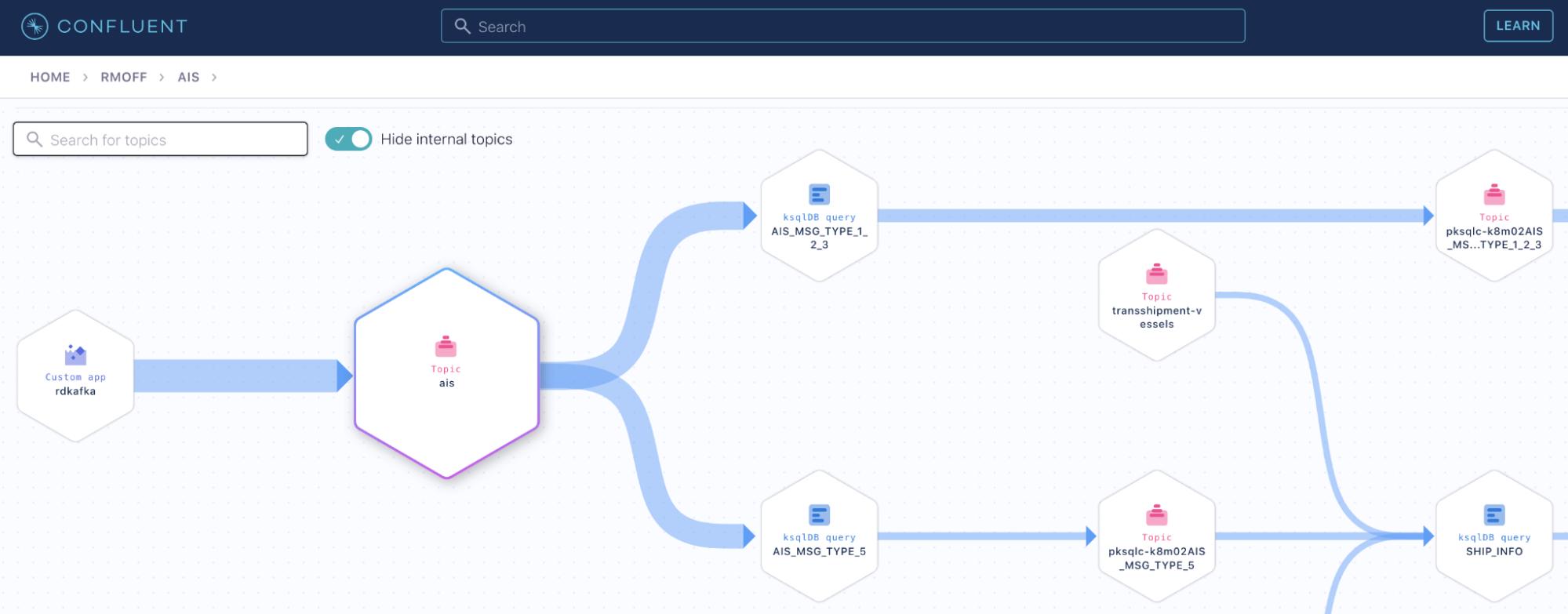 Data visualization flow