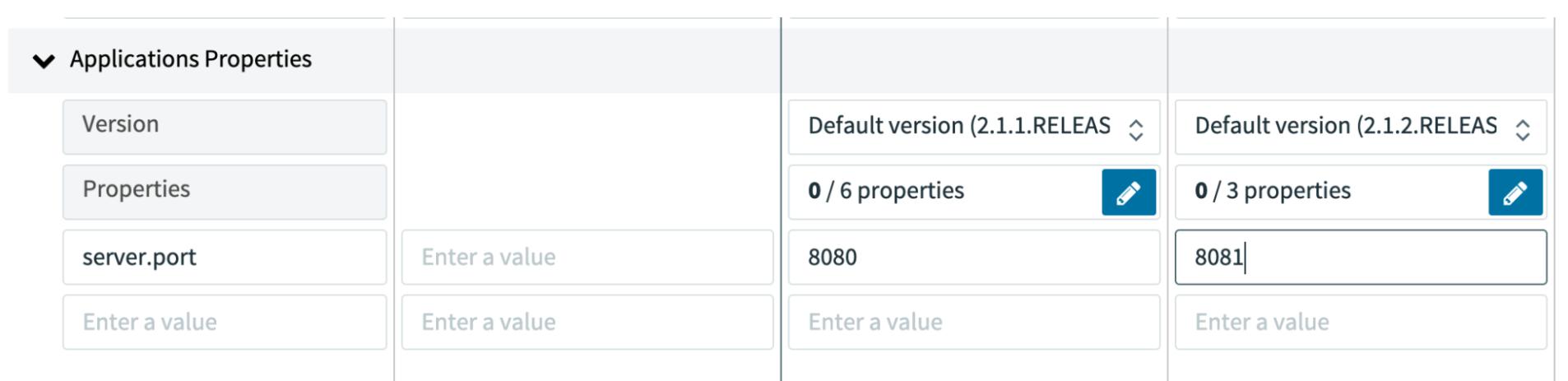 Applications Properties | server.port