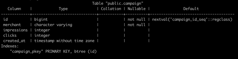 Campaign table schema