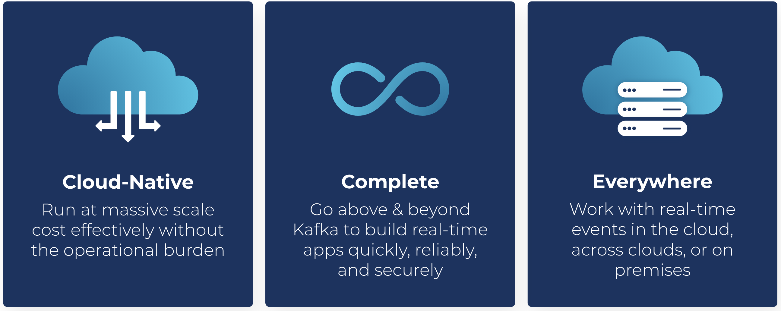 Cloud-native, complete, everywhere