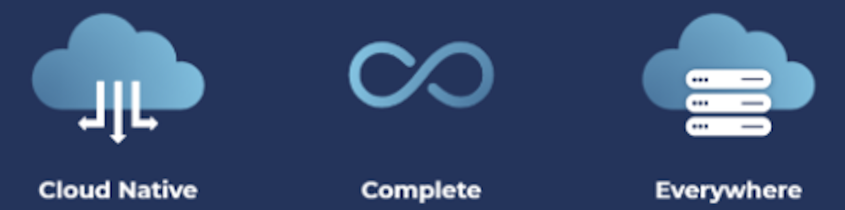 Cloud native, complete, everywhere