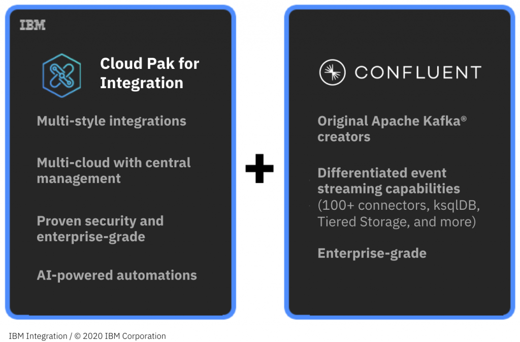 IBM | Cloud Pak for Integration joins Confluent
