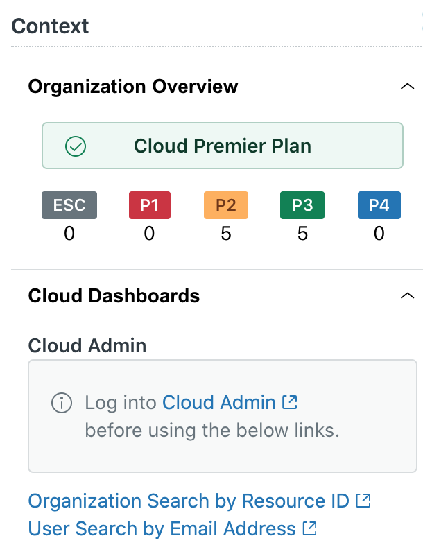 Context: Organization Overview | Cloud Premier Plan