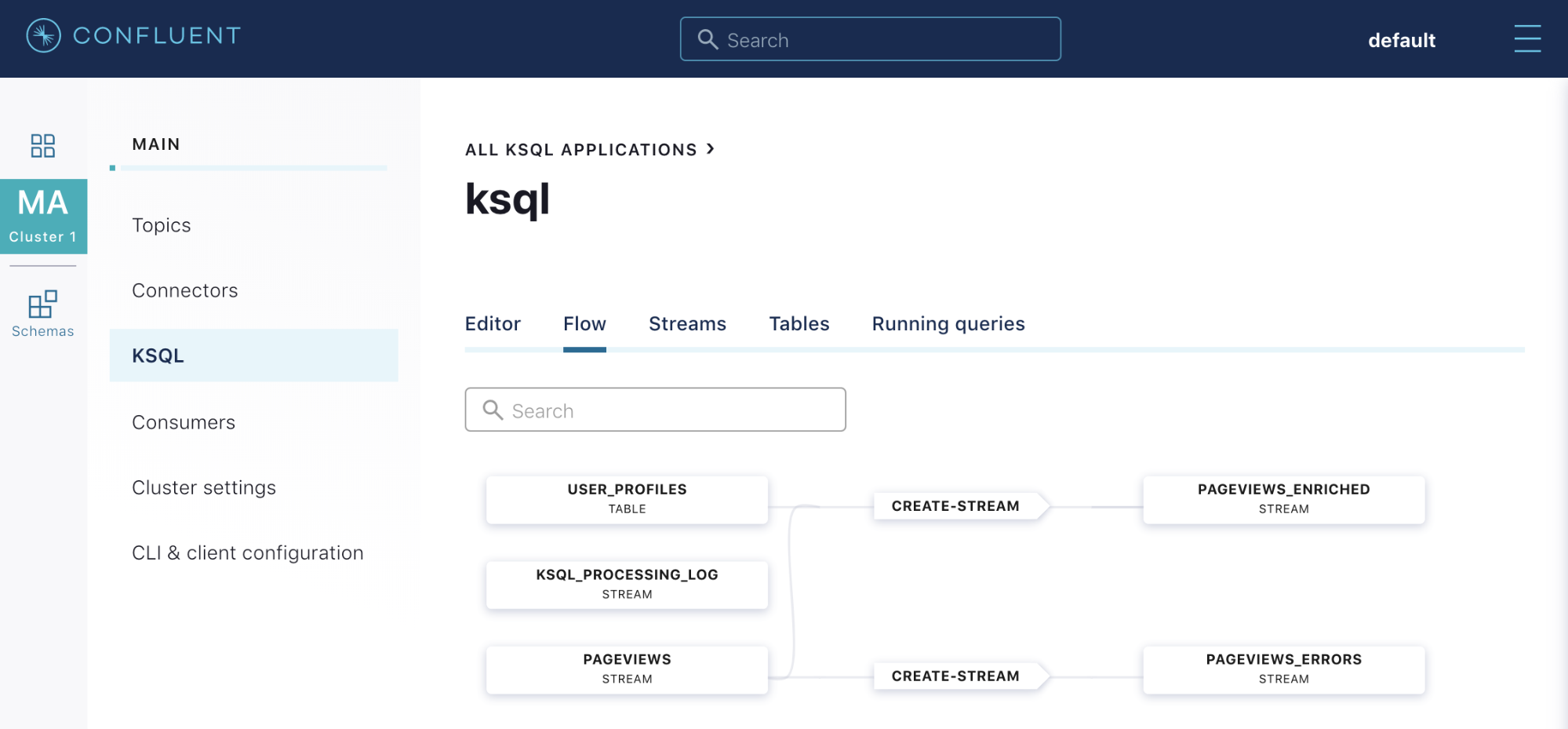 "Confluent Cloud KSQL ""Flow"" View"