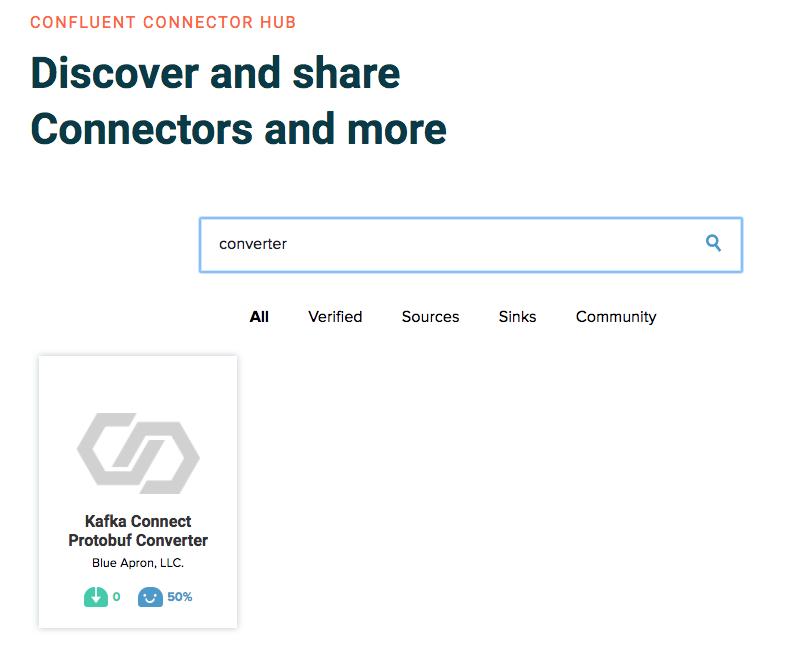 confluent-hub-converter