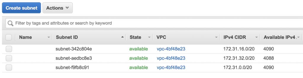 Create subnet: vpc-4bf48e23