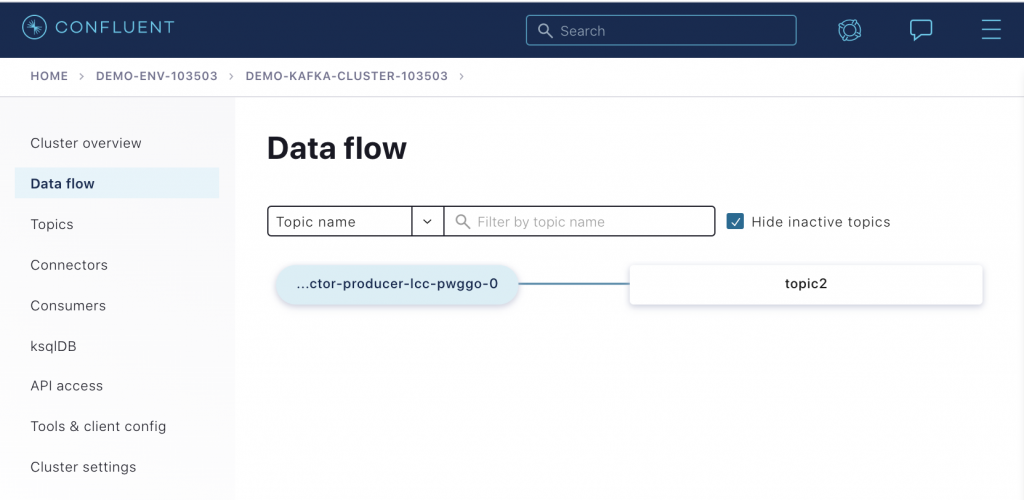Data flow in your Kafka cluster