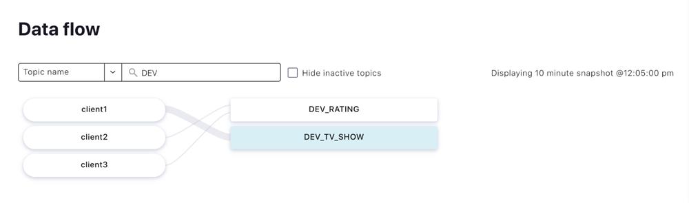 client 1 | DEV_TV_SHOW