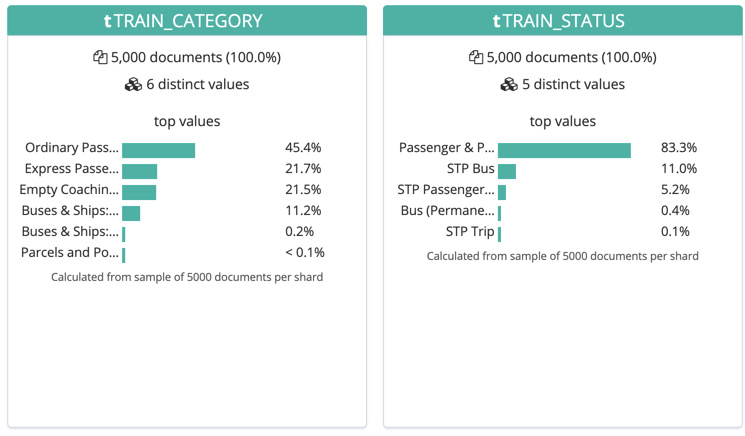 tTRAIN_CATEGORY | tTRAIN_STATUS