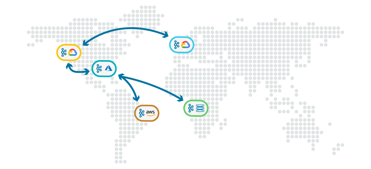 Project Metamorphosis Month 5: Global Event Streaming in Confluent Cloud