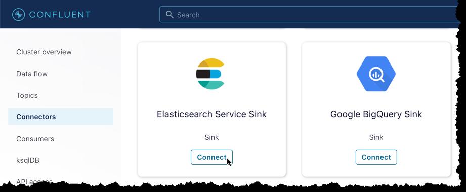 Elasticsearch Service Sink Connector