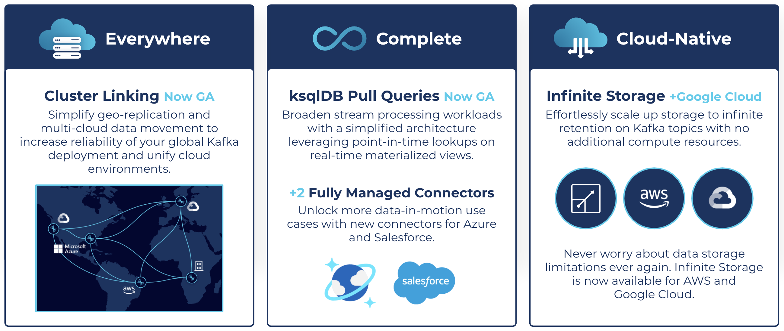 Everywhere, complete, and cloud-native