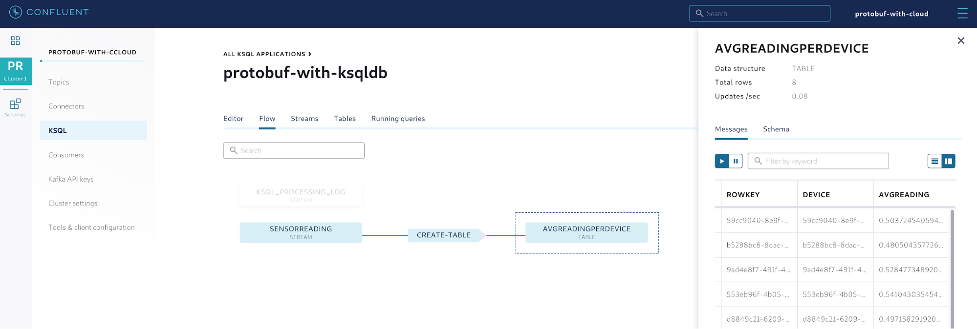 Flow of the events easily shown in Confluent Cloud