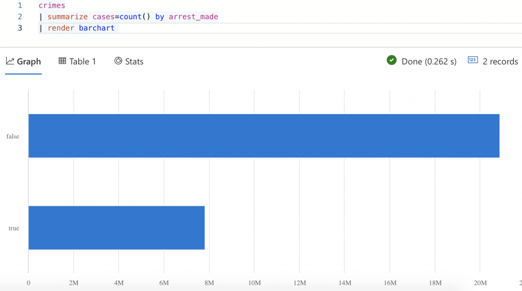 Graph: render barchart