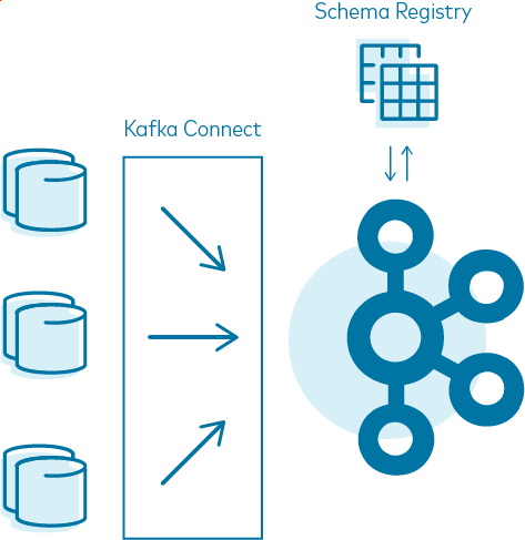 Kafka Connect | Schema Registry | Apache Kafka