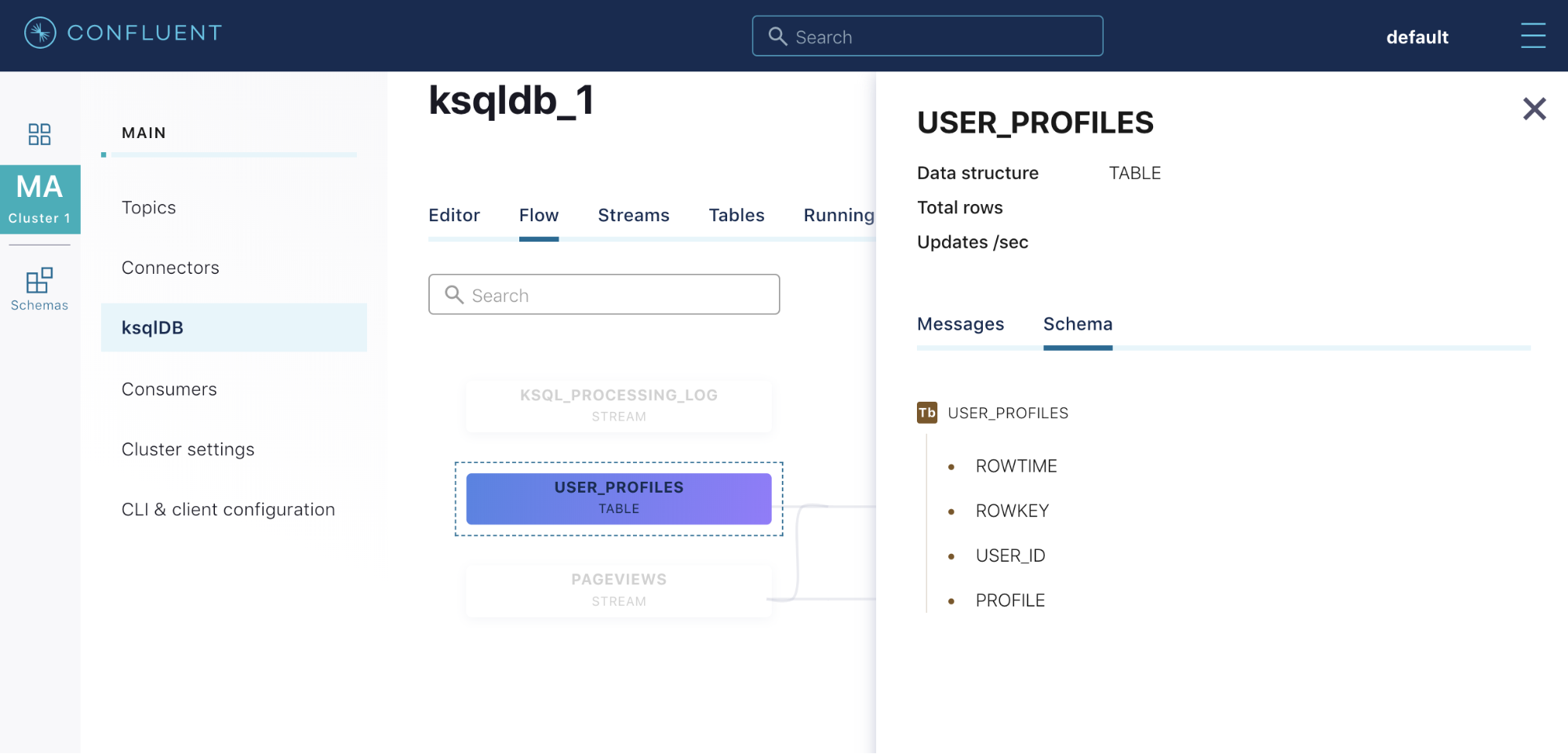 ksqldb_1 | USER_PROFILES