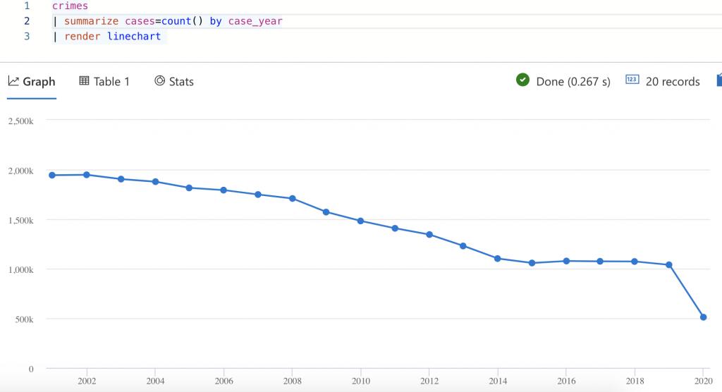 Graph: render line chart