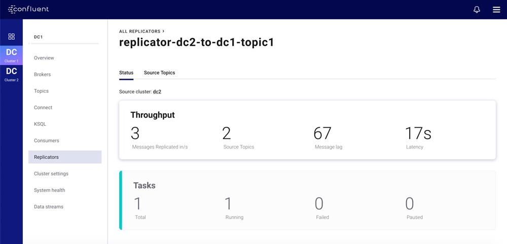 replicator-dc2-to-dc1-topic1