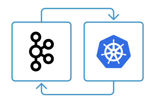 Apache Kafka on Kubernetes – Could You? Should You?