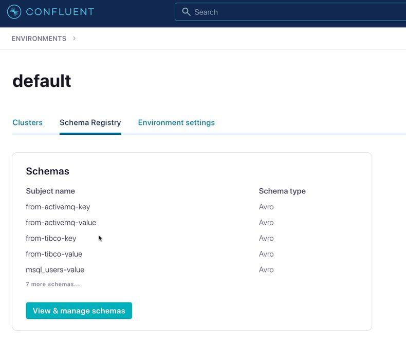 Schema Registry in Confluent Cloud