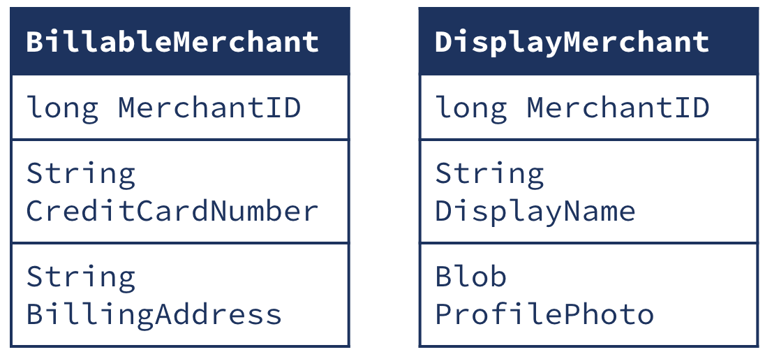 Two separate tables for merchants