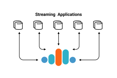 Getting Your Feet Wet with Stream Processing – Part 2: Testing Your Streaming Application