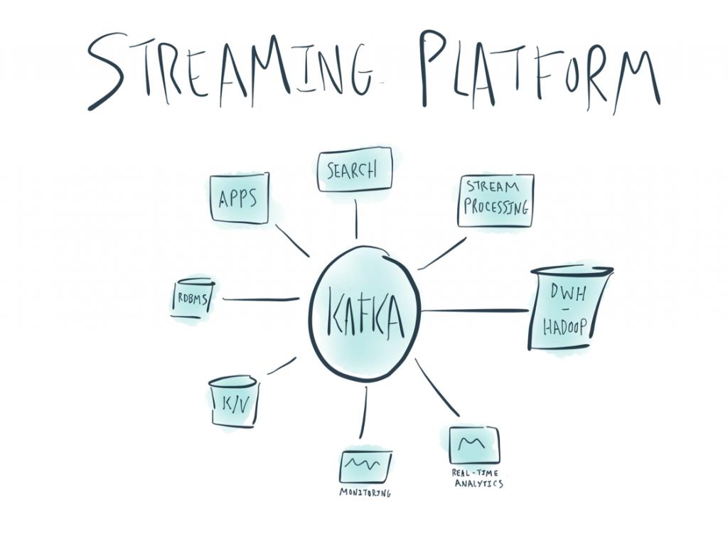 streaming-platform