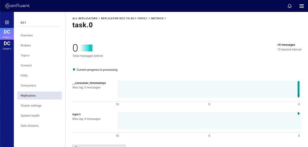 task.0