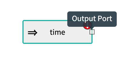 time | Output Port