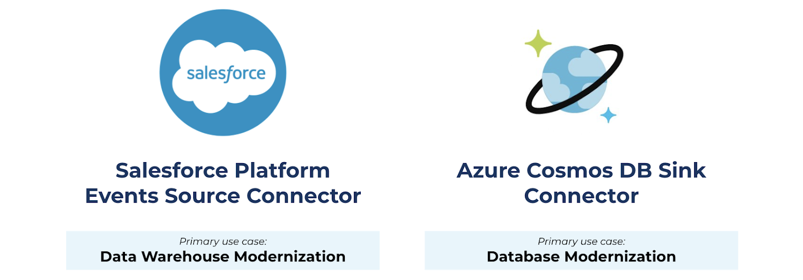 Confluent is adding two new fully managed connectors for modern SaaS platforms and cloud ecosystems
