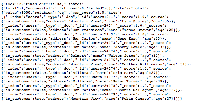 Elasticsearch Service records
